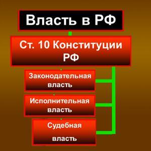 Органы власти Кочубеевского