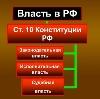 Органы власти в Кочубеевском